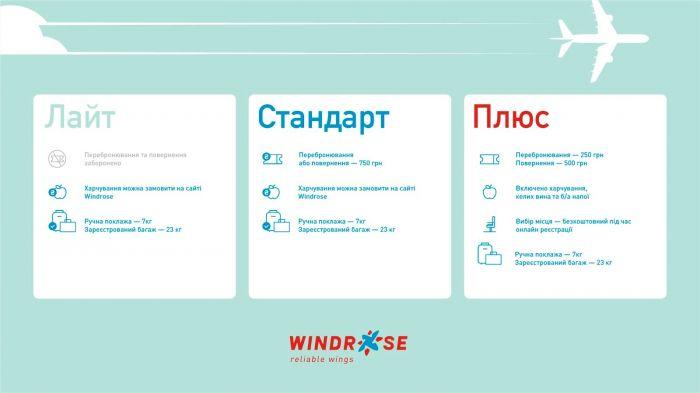 виндроуз 2