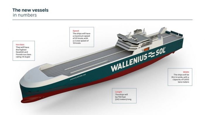 the-new-vessels-in-numbers_wallenius-sol_the-enabler_1920x1080px