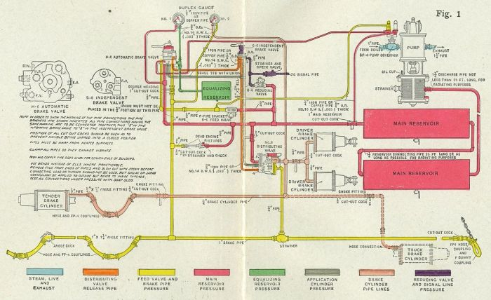 1280px-Westinghouse_Air_Brake_piping_diagram