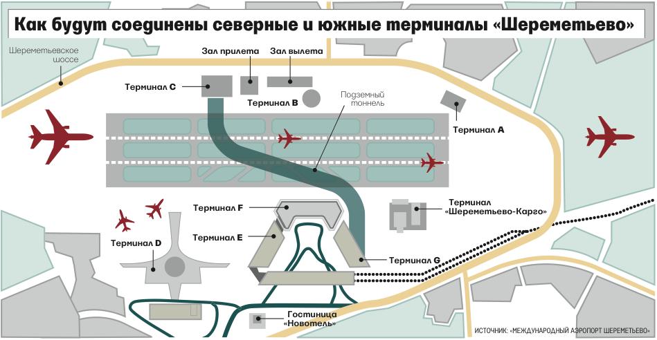 Теги: тоннель, Шереметьево