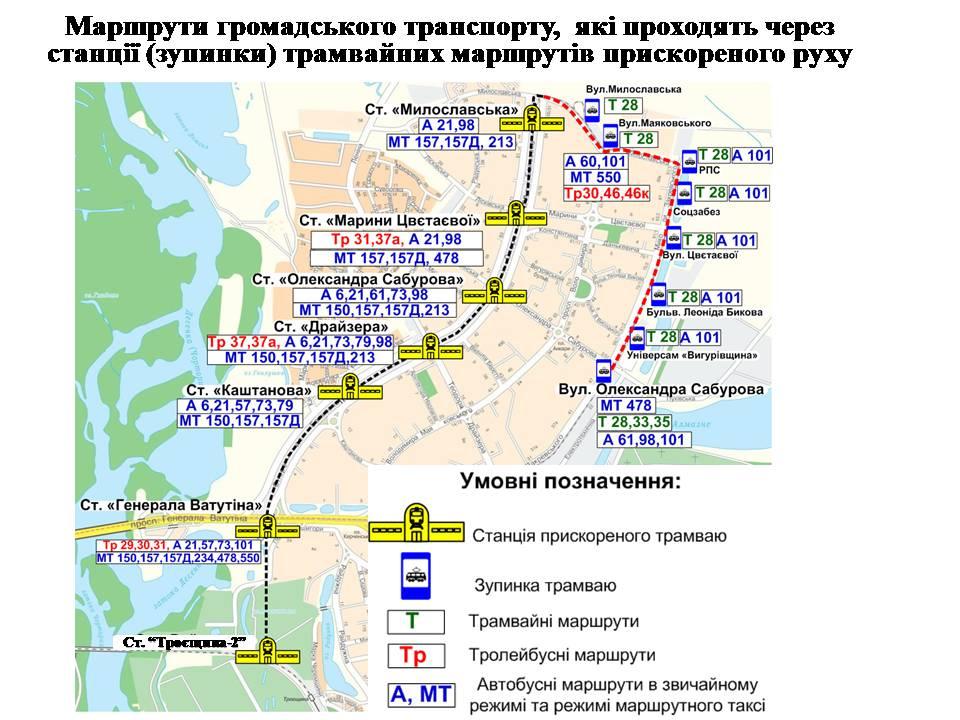 Теги: трамвай, Киев