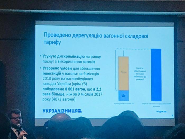Производство грузовых вагонов в Украине за 9 мес. 2018 года