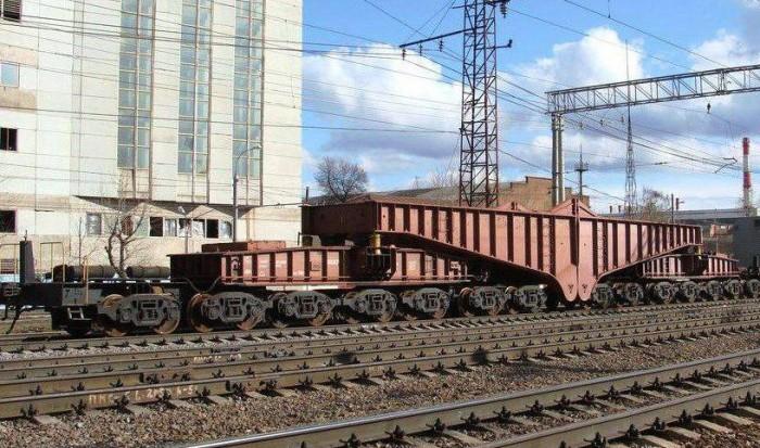 Транспортер на железной дороге транспортер в цехе