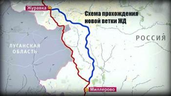 дорога в обход Украины
